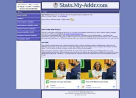 stats.my-addr.com