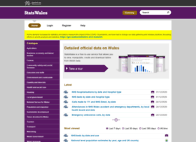 statswales.wales.gov.uk