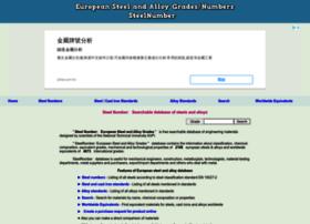 steelnumber.com
