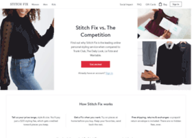 stitchfixreviews.com