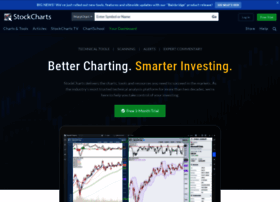 stockcharts.com