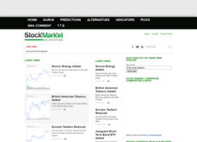 stockmarketadvantage.com