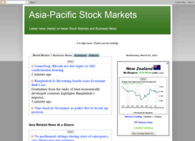 stockmarketspore.blogspot.ca