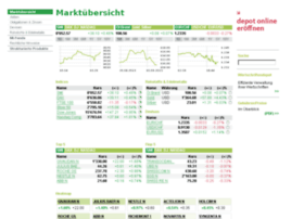 stocks.migrosbank.ch