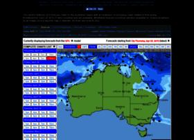 stormcast.com.au