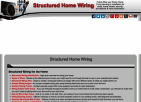 structuredhomewiring.com
