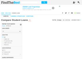 student-loans.findthebest.com