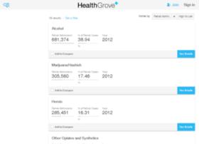 substance-abuse-rates.healthgrove.com