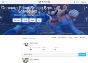super-smash-bros.findthebest.com