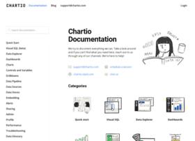 support.chartio.com
