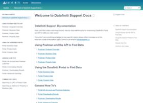 support.datafiniti.co
