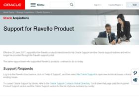 support.ravellosystems.com