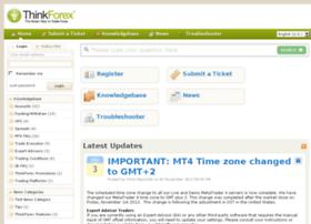 support.thinkforex.com