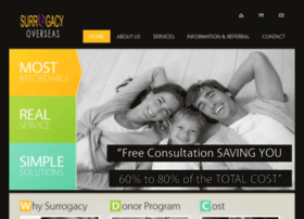 surrogacyoverseas.com.au