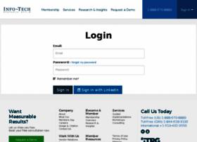 surveys.infotech.com