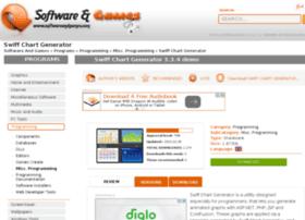 swiff-chart-generator.10001downloads.com