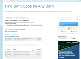 swift-codes.blogspot.in