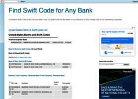swift-codes.blogspot.in