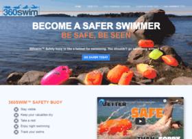 swimator.com