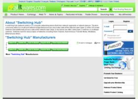 switching-hub.allitwares.com