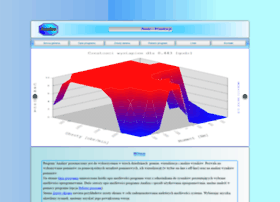 system-analiza.com