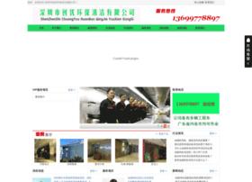 szchuangyou.com