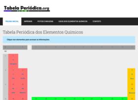 tabelaperiodica.org