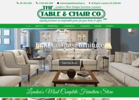 Office desks london ontario picture for Designer furniture sale london