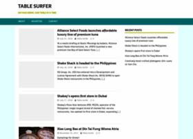 tablesurfer.com