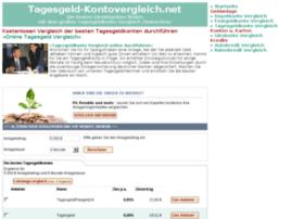 tagesgeld-kontovergleich.net