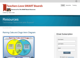 teacherslovesmartboards.com