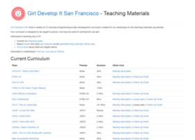 teaching-materials.org