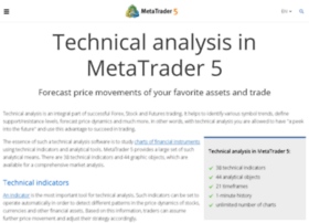 technicaltitan.com