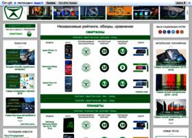 technocontrol.info