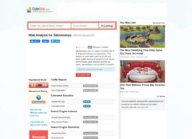 teknomanya.com.cutestat.com