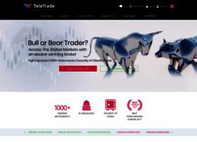 teletrade.com.cy