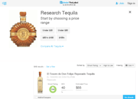 tequila.findthebest.com