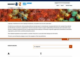 terms.biodiversitya-z.org