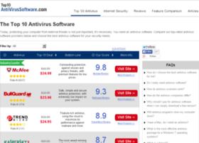 test.top10antivirussoftware.com