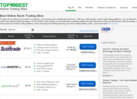 test.top10bestonlinetrading.com