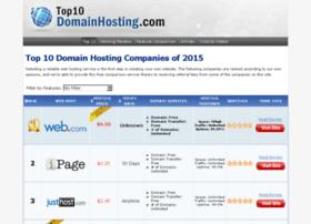 test.top10domainhosting.com