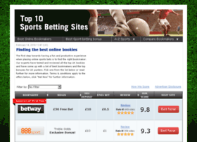 test.top10sportsbettingsites.co.uk
