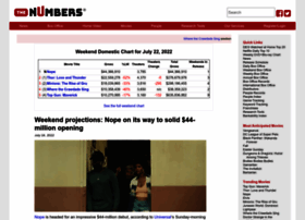 the-numbers.com