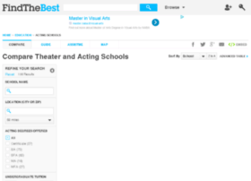 theater-schools.findthebest.com