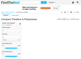 theater.findthebest.com