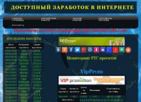 thebestsponsors.com.ua