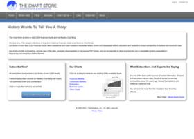 thechartstore.com