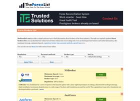 theforexlist.com