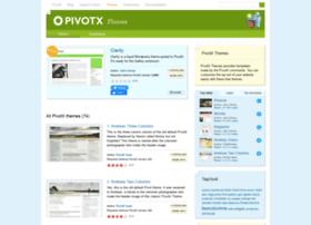 themes.pivotx.net