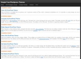 themesanyar.com